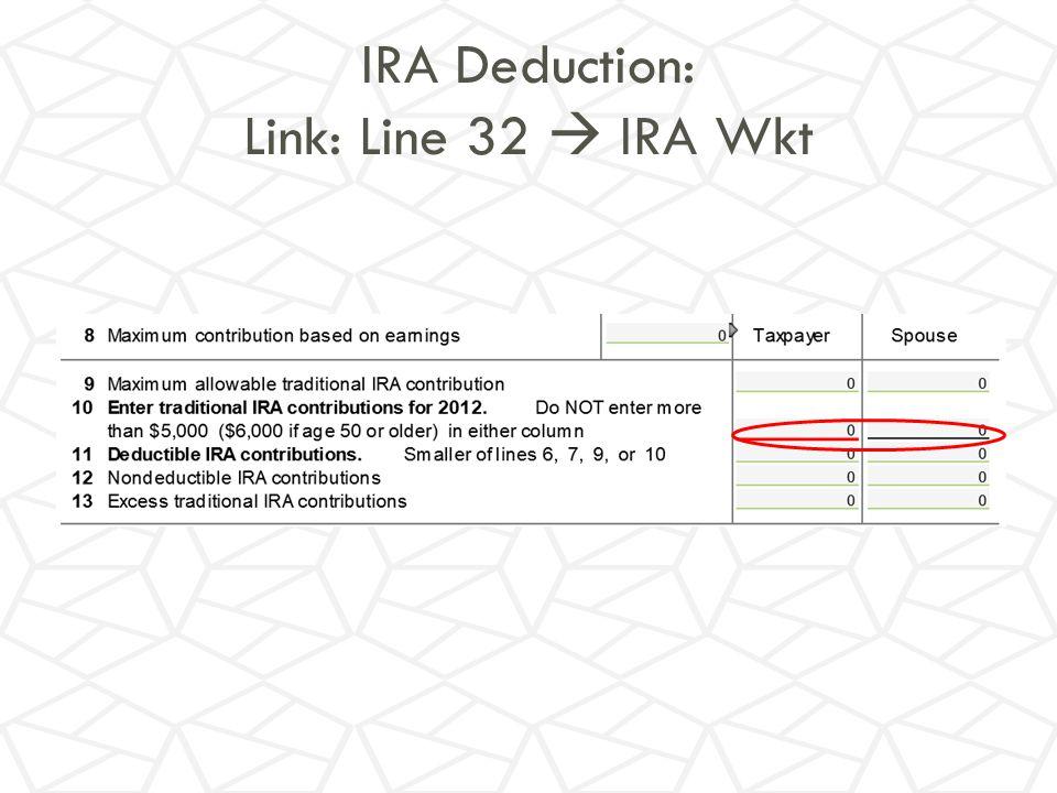 IRA Deduction: Link: Line 32  IRA Wkt