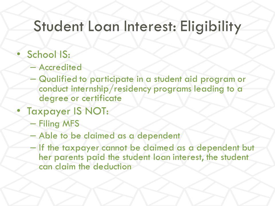 Student Loan Interest: Eligibility