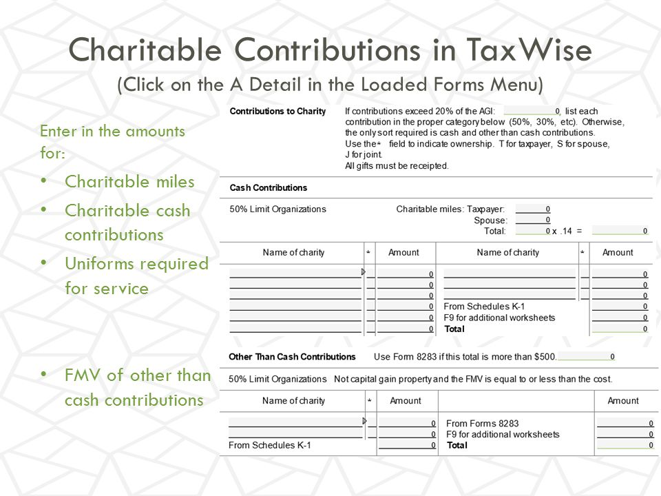 Charitable Contributions in TaxWise (Click on the A Detail in the Loaded Forms Menu)