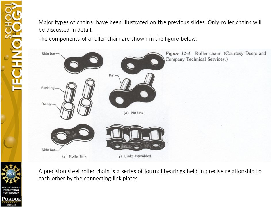 The components of a roller chain are shown in the figure below.