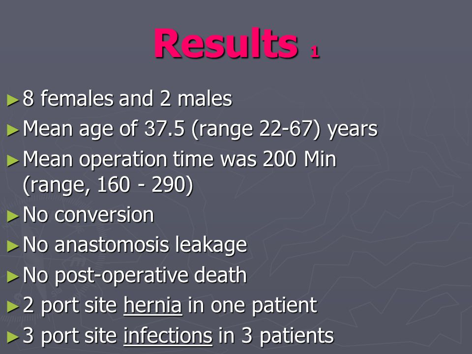 Results 1 8 females and 2 males Mean age of 37.5 (range 22-67) years