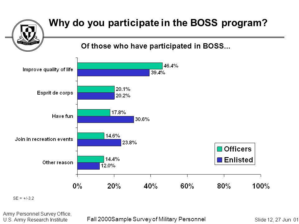 Why do you participate in the BOSS program