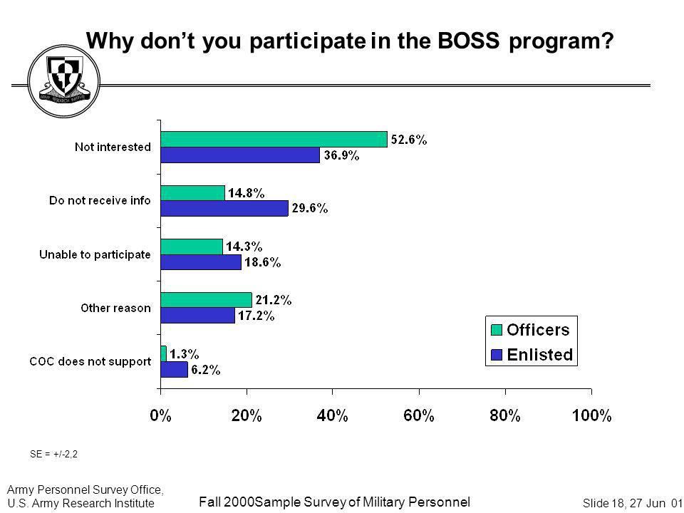 Why don't you participate in the BOSS program