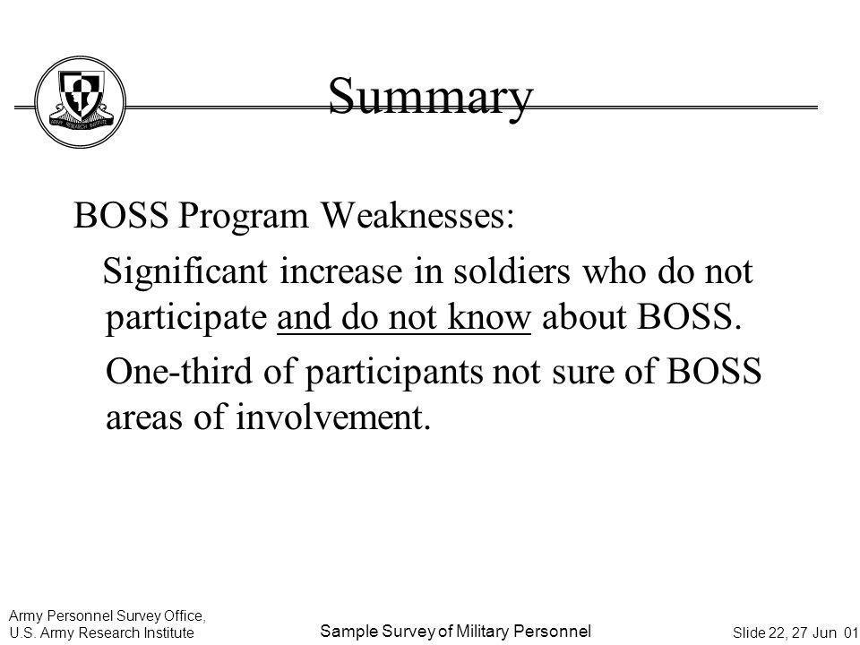 Summary BOSS Program Weaknesses: