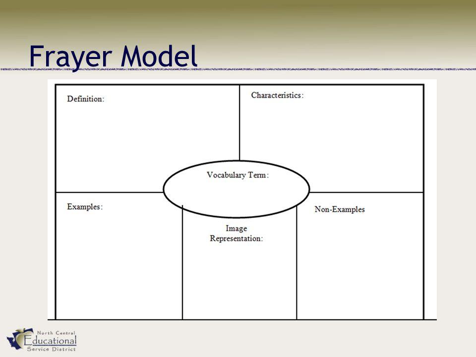 frayer model language arts