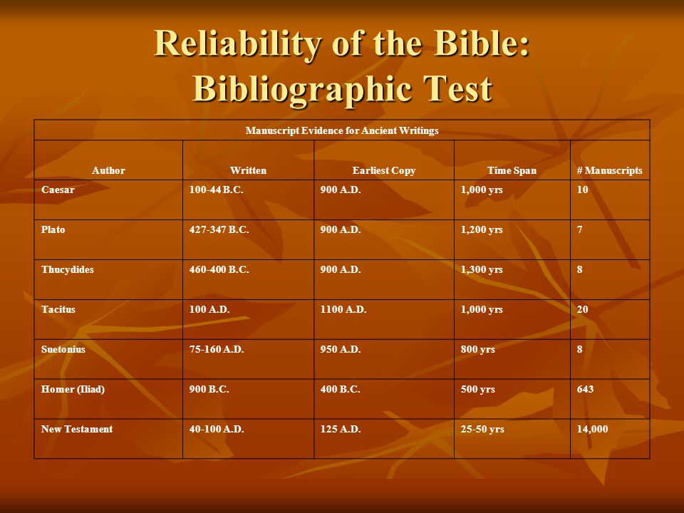 Reliability of the Bible: Bibliographic Test