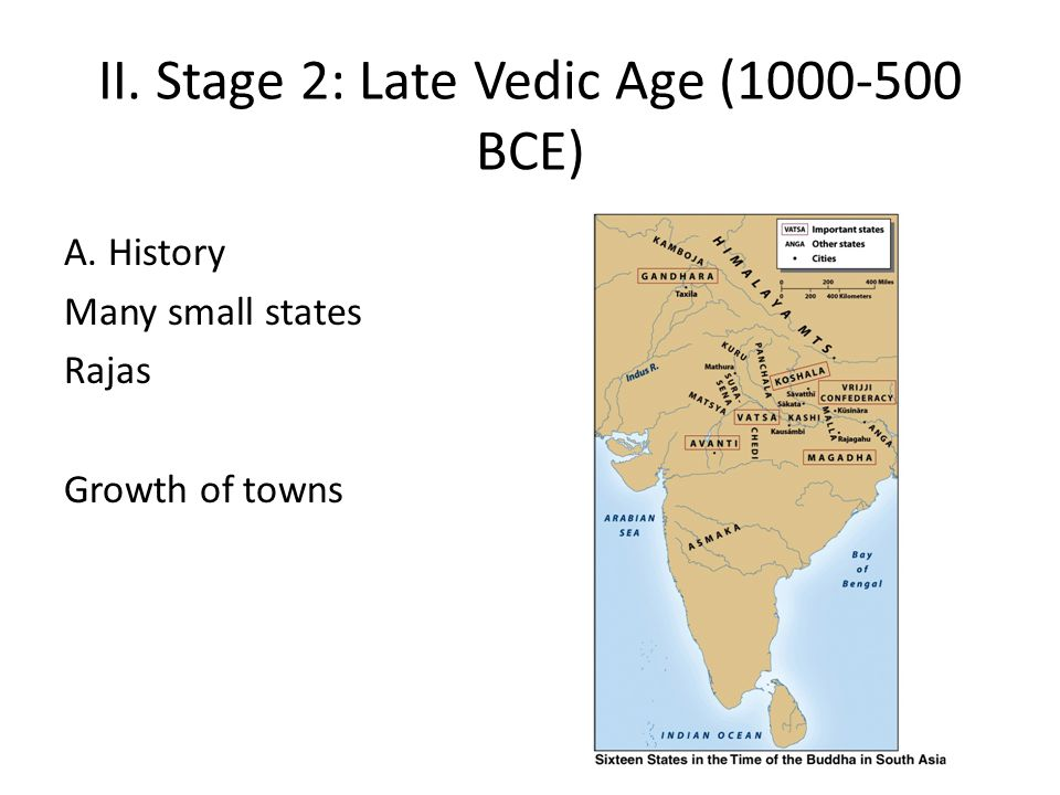 II. Stage 2: Late Vedic Age ( BCE)