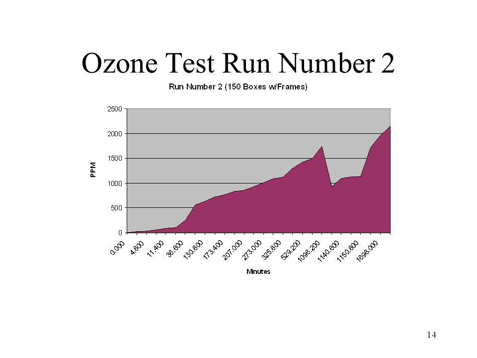Ozone Test Run Number 2