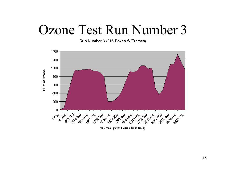 Ozone Test Run Number 3