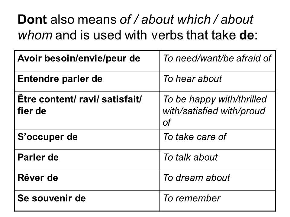 Dont also means of / about which / about whom and is used with verbs that take de: