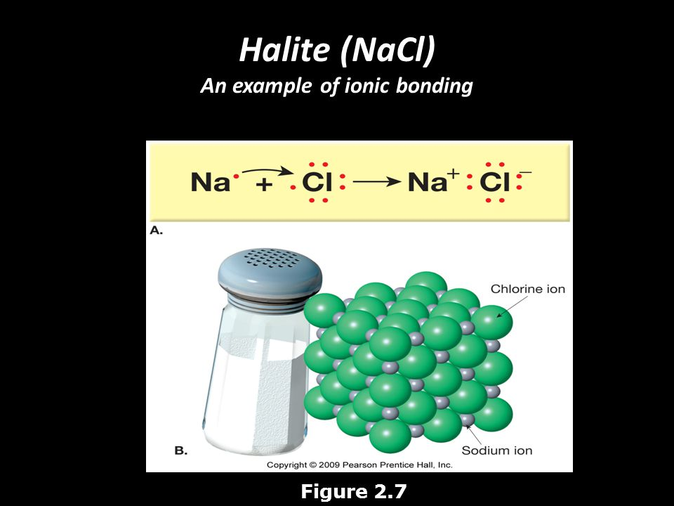 Halite (NaCl) An example of ionic bonding