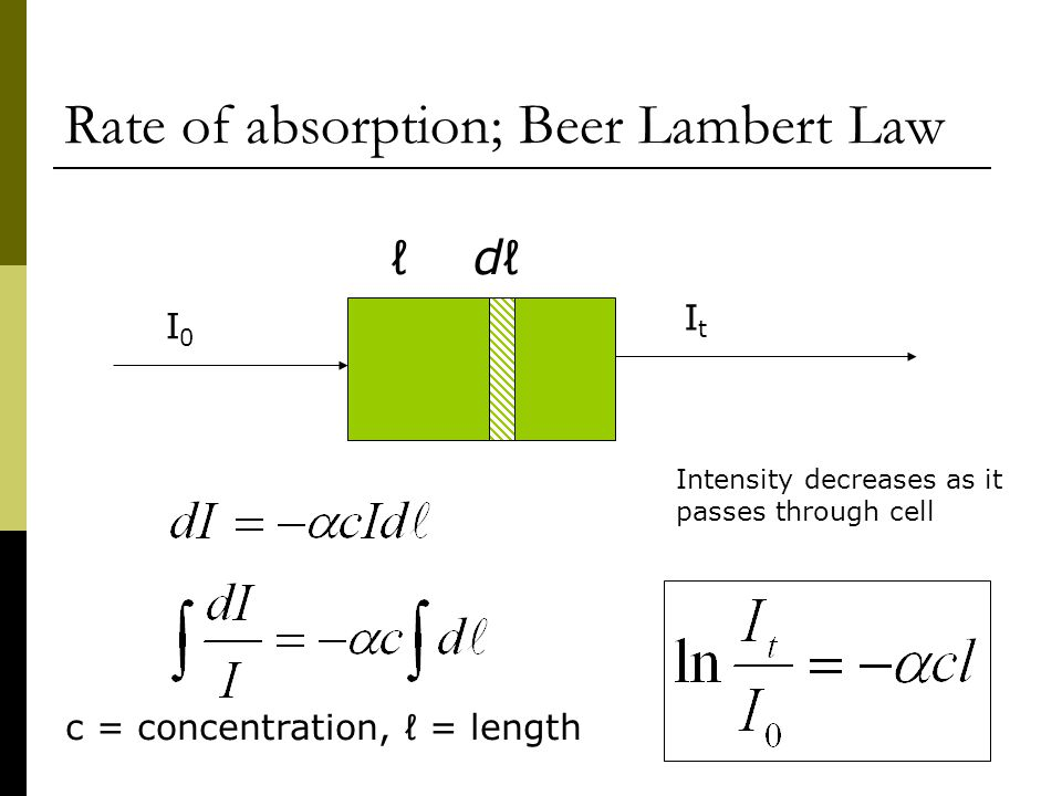 Rate of absorption; Beer Lambert Law