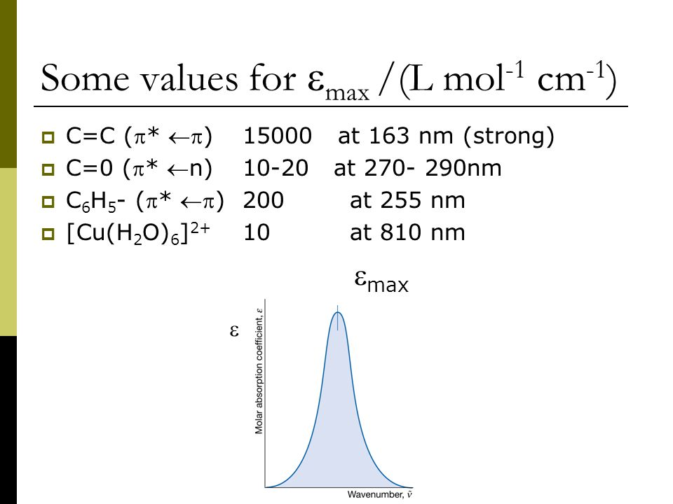 Some values for max /(L mol-1 cm-1)