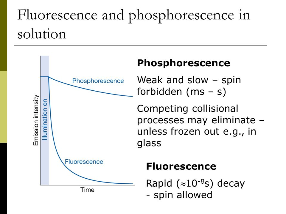 Fluorescence and phosphorescence in solution