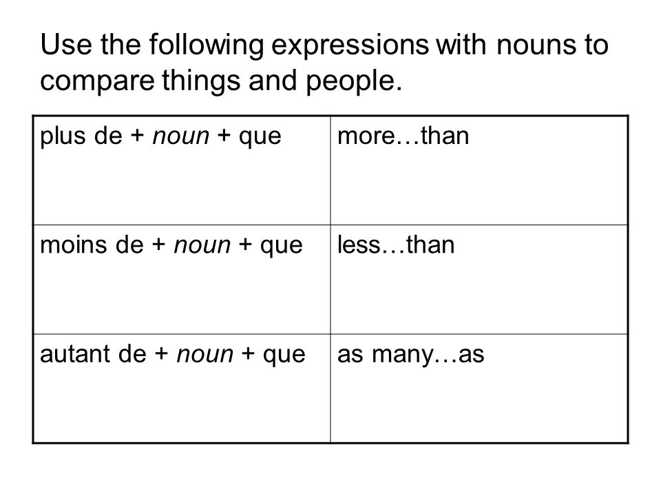 Use the following expressions with nouns to compare things and people.