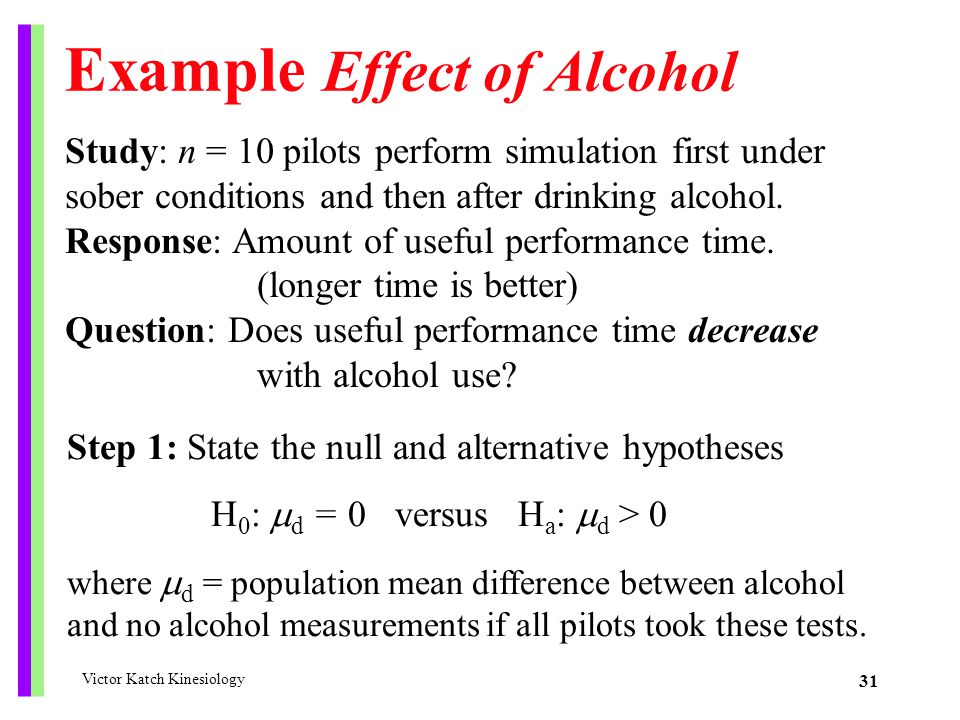 Example Effect of Alcohol