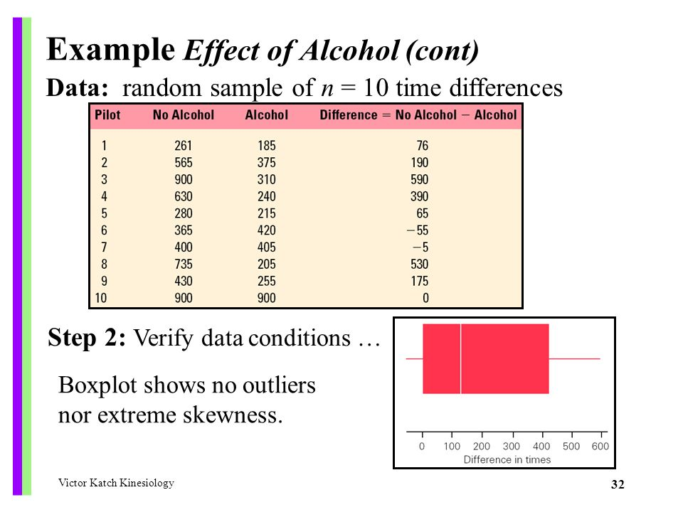 Example Effect of Alcohol (cont)