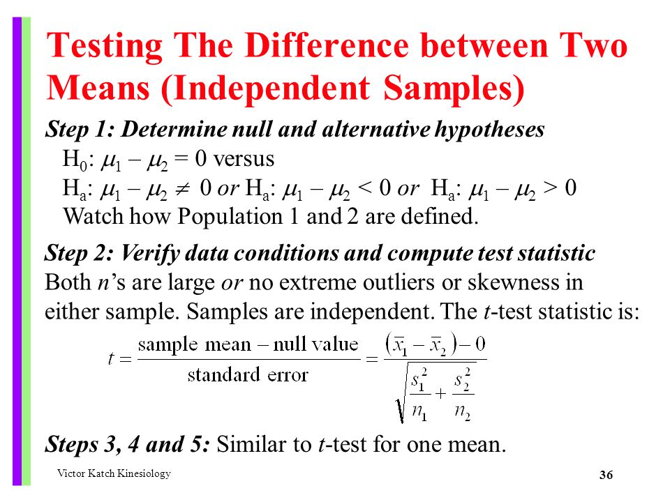 Testing The Difference between Two Means (Independent Samples)