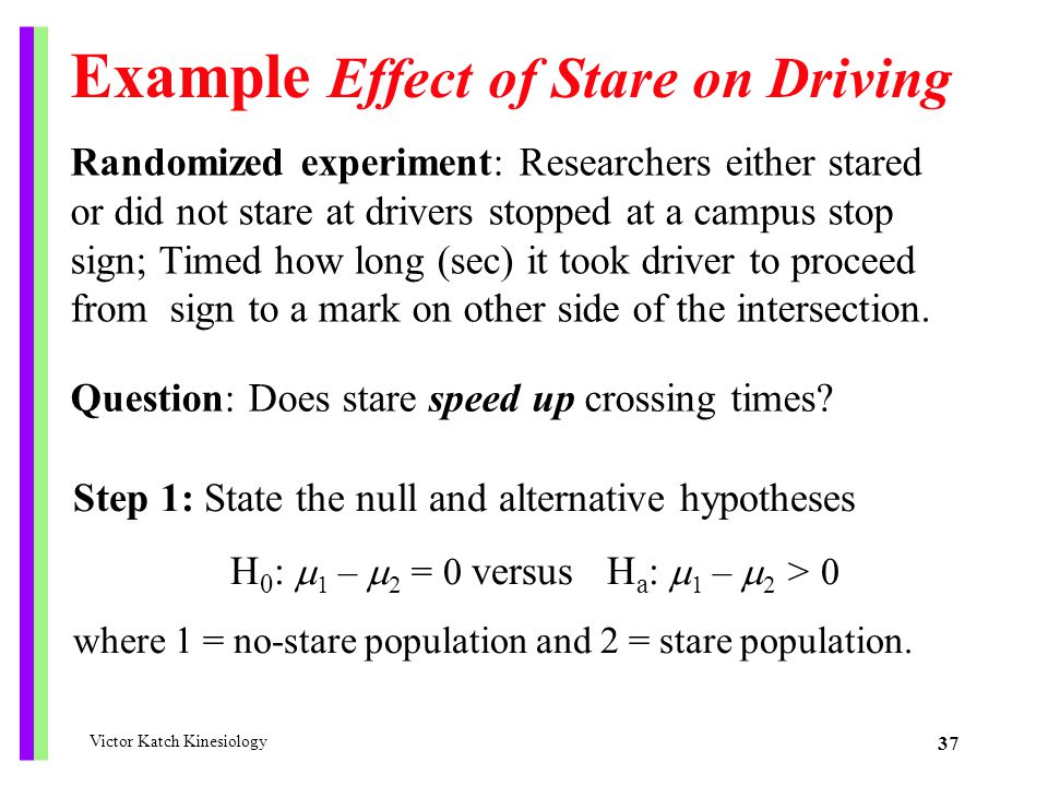 Example Effect of Stare on Driving