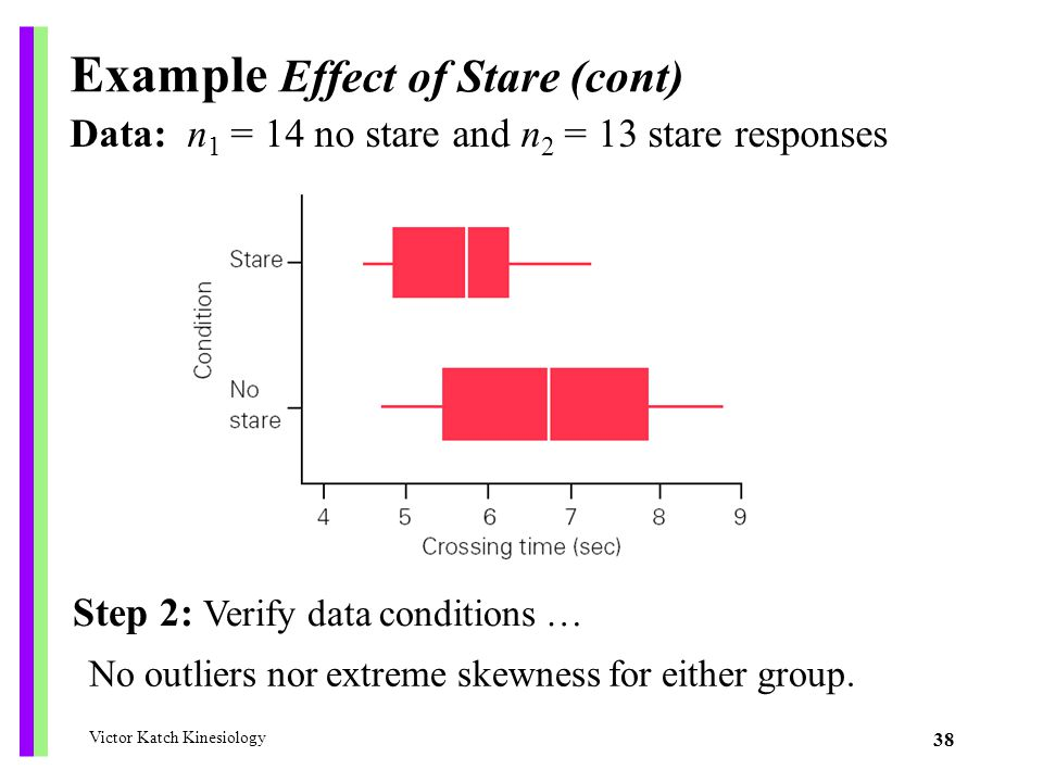 Example Effect of Stare (cont)