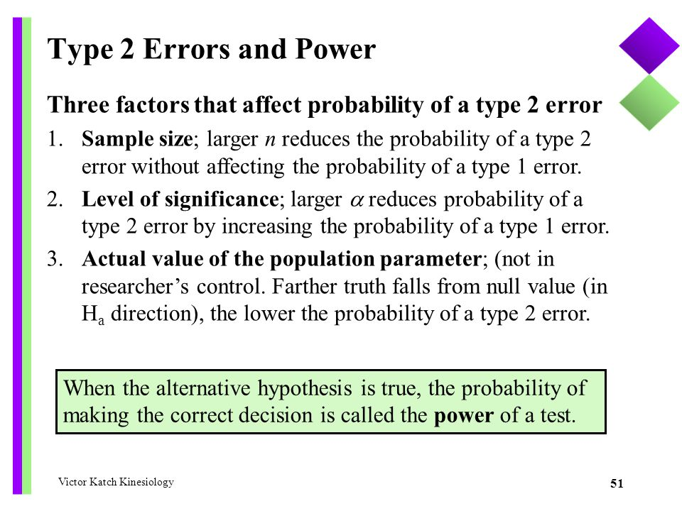 Type 2 Errors and Power Three factors that affect probability of a type 2 error.