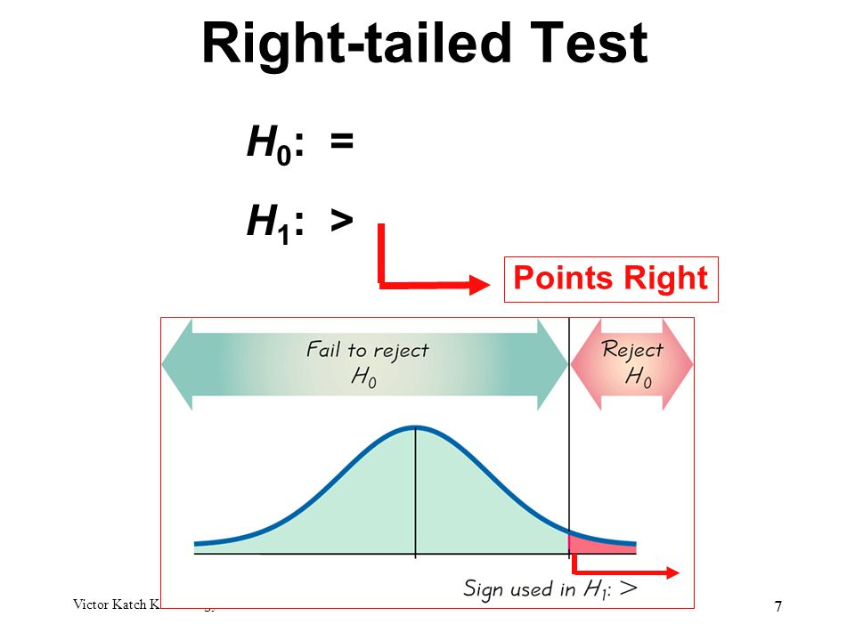Right-tailed Test H0: = H1: > Points Right Victor Katch Kinesiology