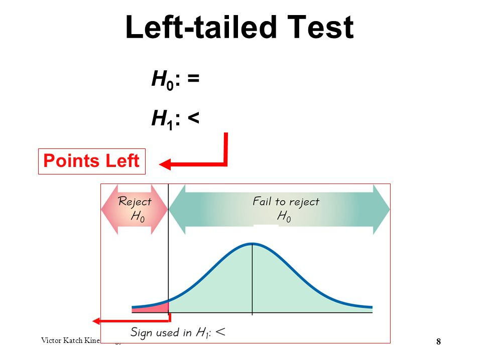 Left-tailed Test H0: = H1: < Points Left Victor Katch Kinesiology