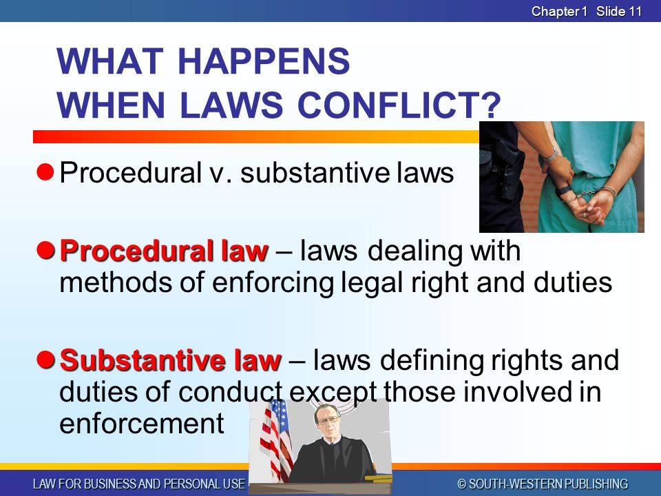 WHAT HAPPENS WHEN LAWS CONFLICT