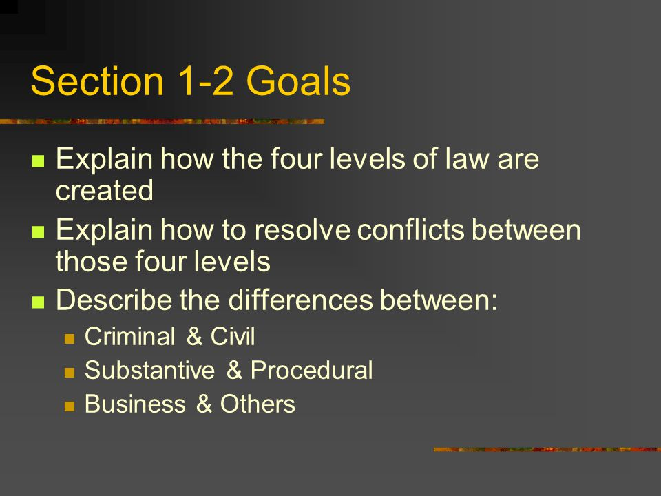 Section 1-2 Goals Explain how the four levels of law are created