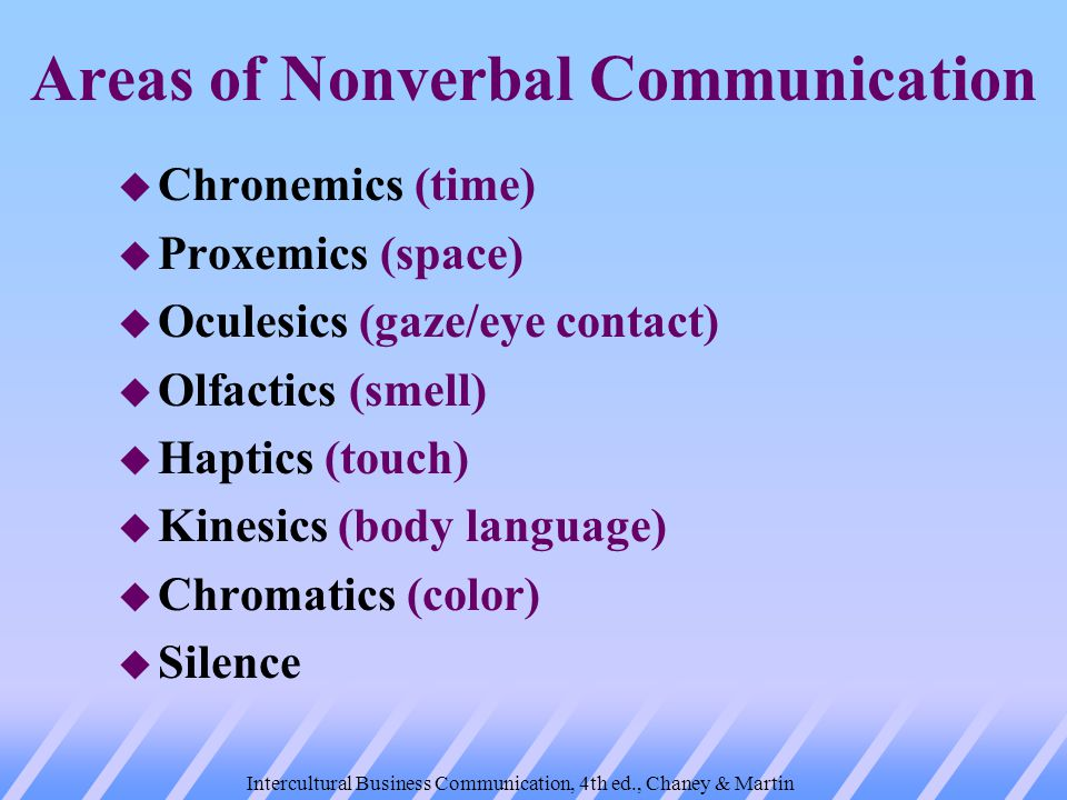sexual violence nonverbal communication language and Given the clear interest in the popular press for body language and nonverbal defining nonverbal behavior and communication nonverbal communication is.