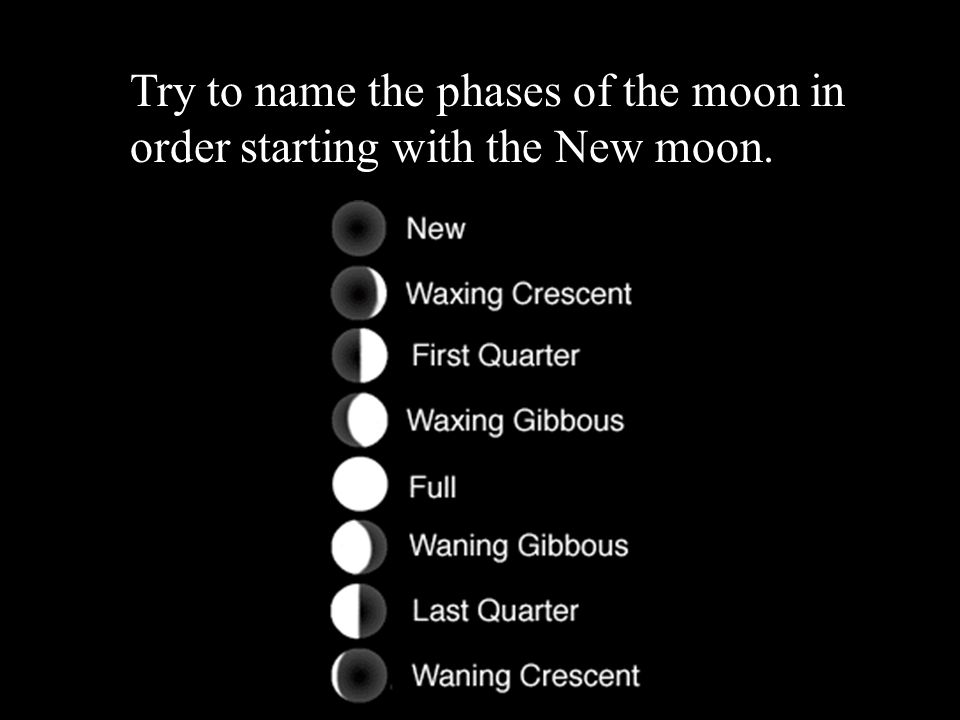 Try to name the phases of the moon in order starting with the New moon.