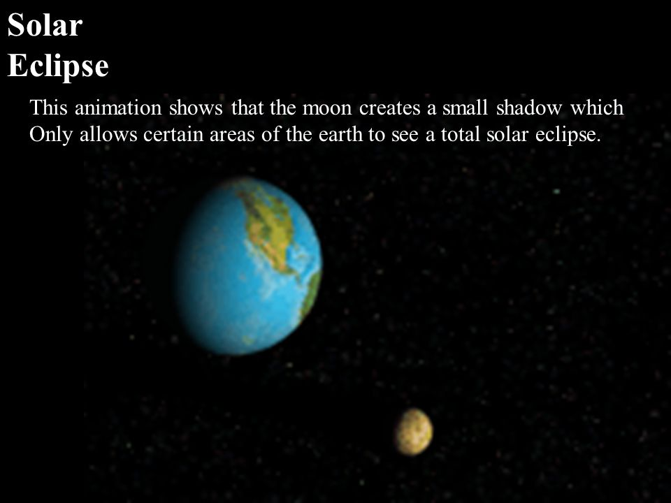Solar Eclipse. This animation shows that the moon creates a small shadow which.
