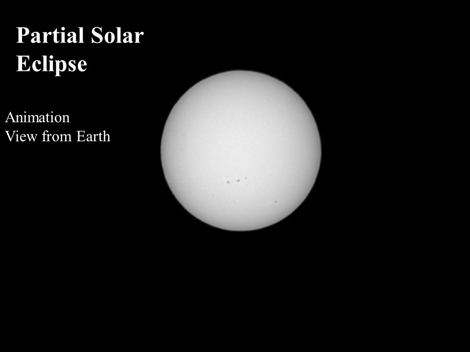 Partial Solar Eclipse Animation View from Earth