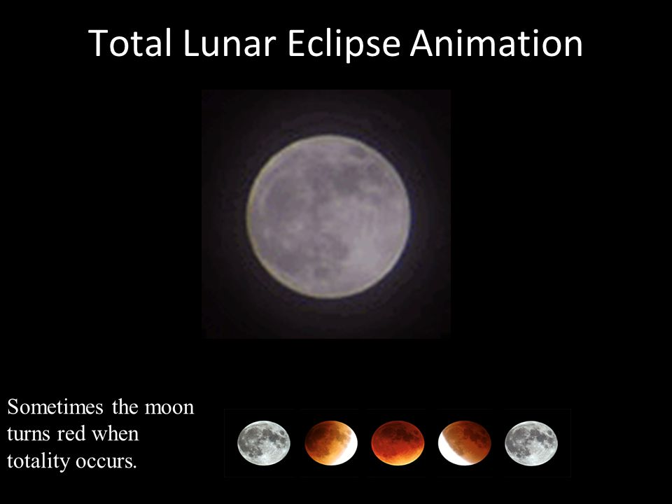 Total Lunar Eclipse Animation