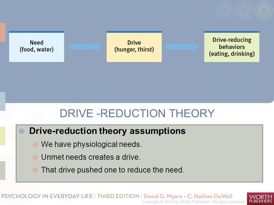 drive theory of motivation pdf