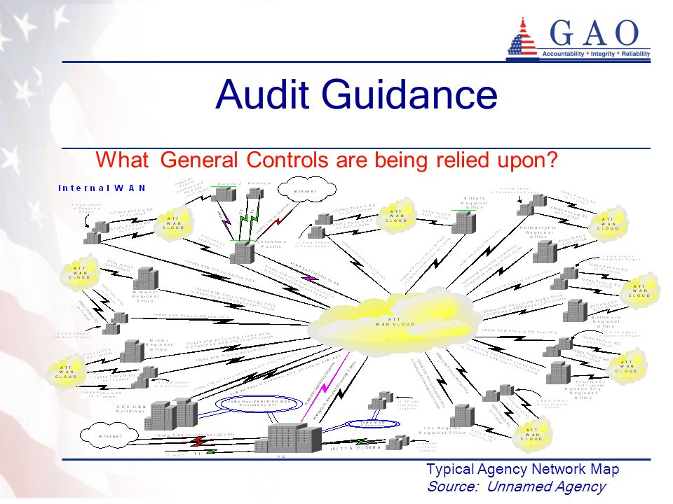 Audit Guidance What General Controls are being relied upon
