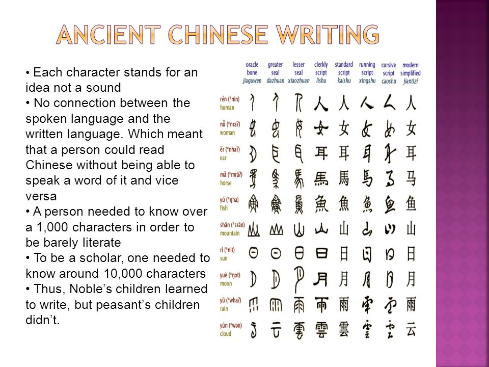 ancient chinese civilization essay The chinese civilization essaysthe history of ancient chinese civilization has always fascinated people, perhaps, in recent times more than ever more than one billion chinese people live in the world today there are many characteristics that can unite and give a common identity to such an.
