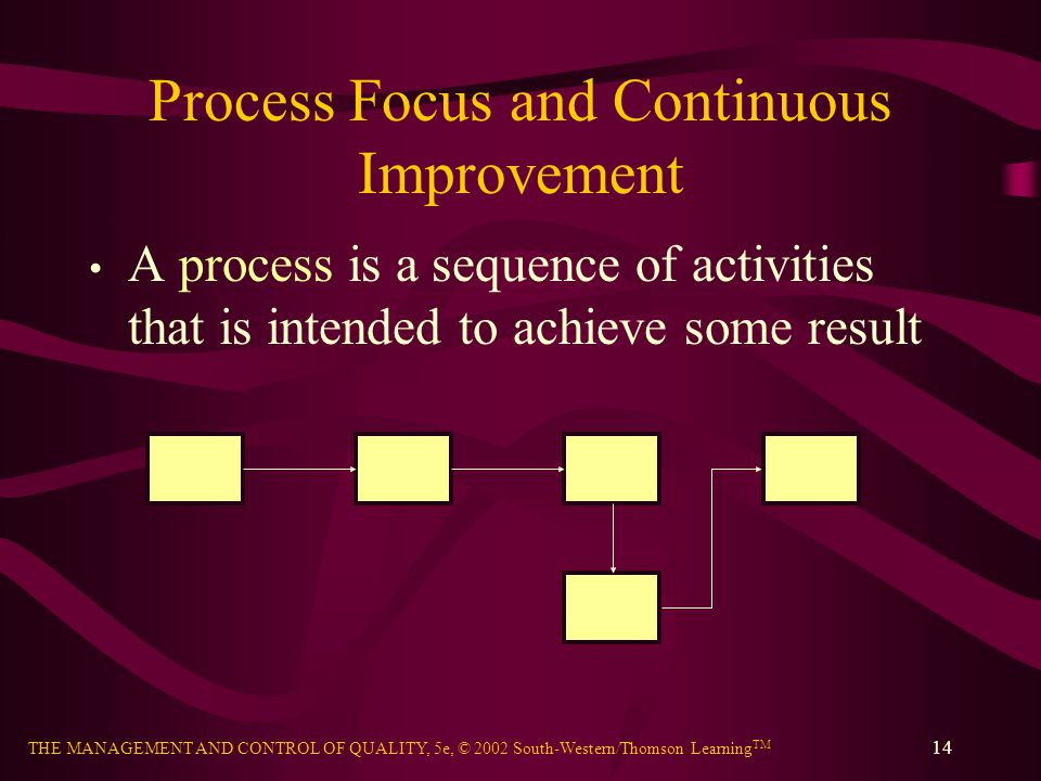 Process Focus and Continuous Improvement