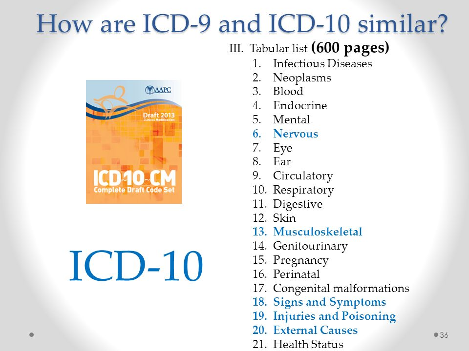 Icd 9 Code For History Of Motor Vehicle Accident