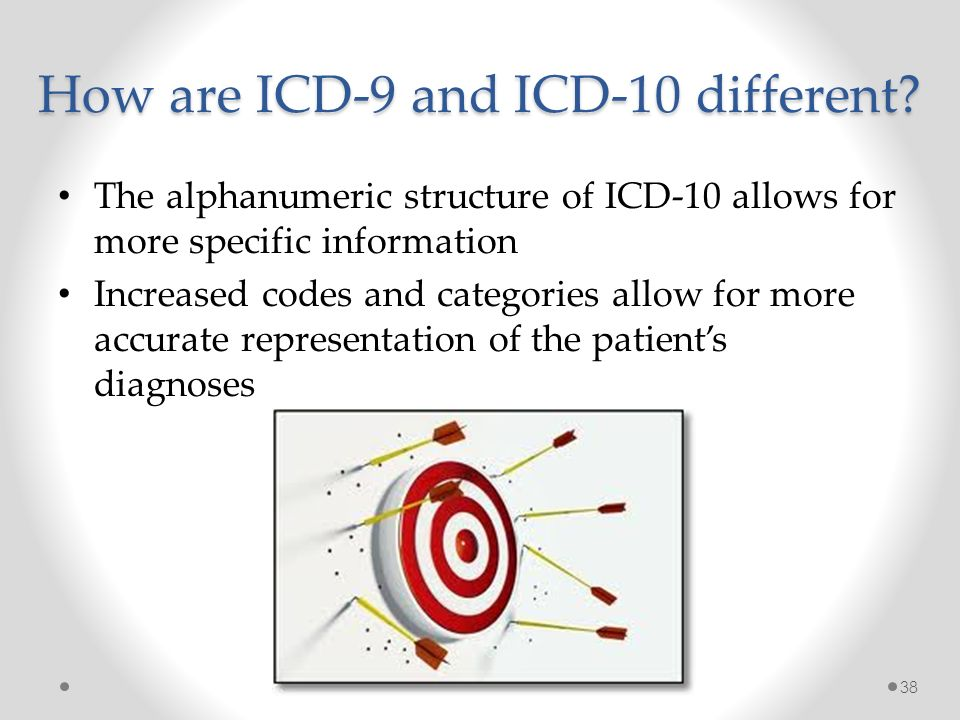 icd-10-cm language are issued to