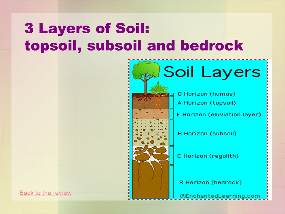 Soil a natural resource sol ppt video online download for What are the different layers of soil