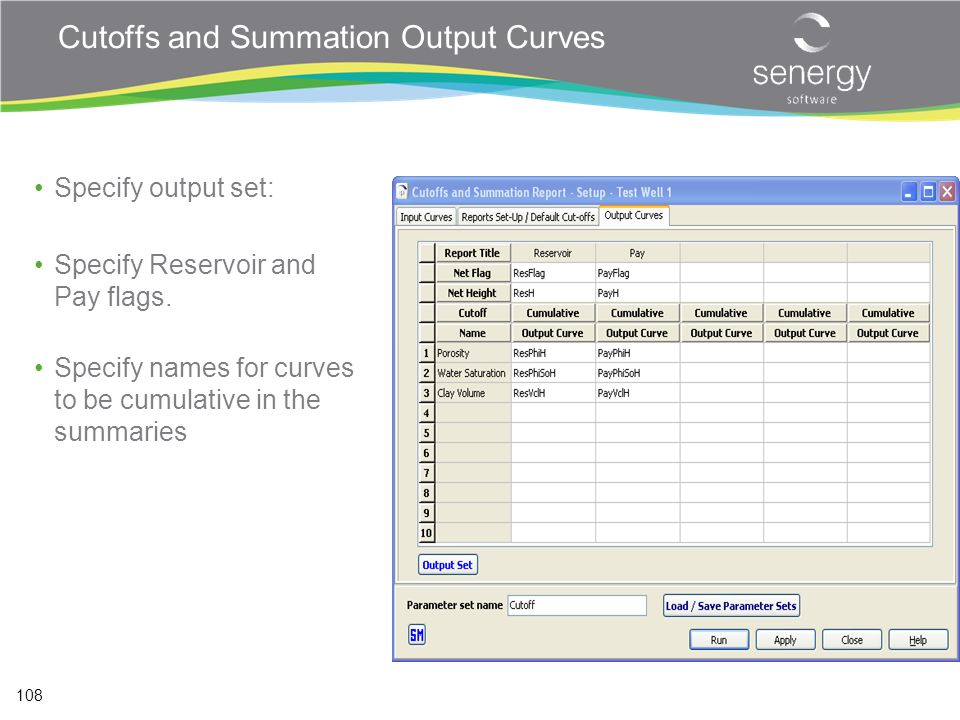 Cutoffs and Summation Output Curves