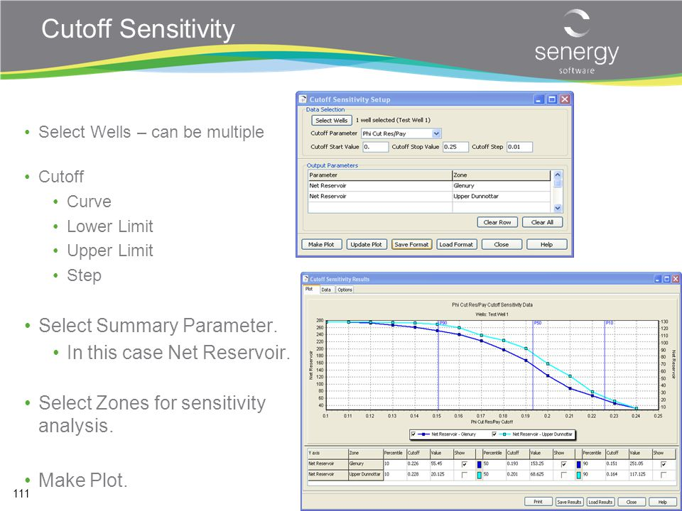 Cutoff Sensitivity Select Summary Parameter.