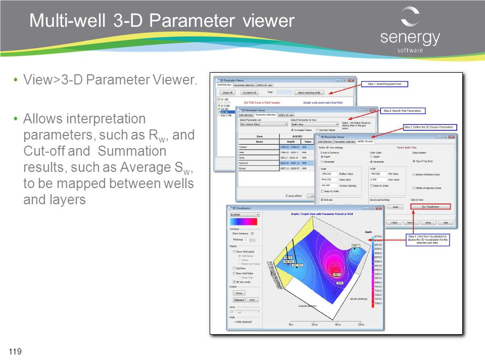 Multi-well 3-D Parameter viewer