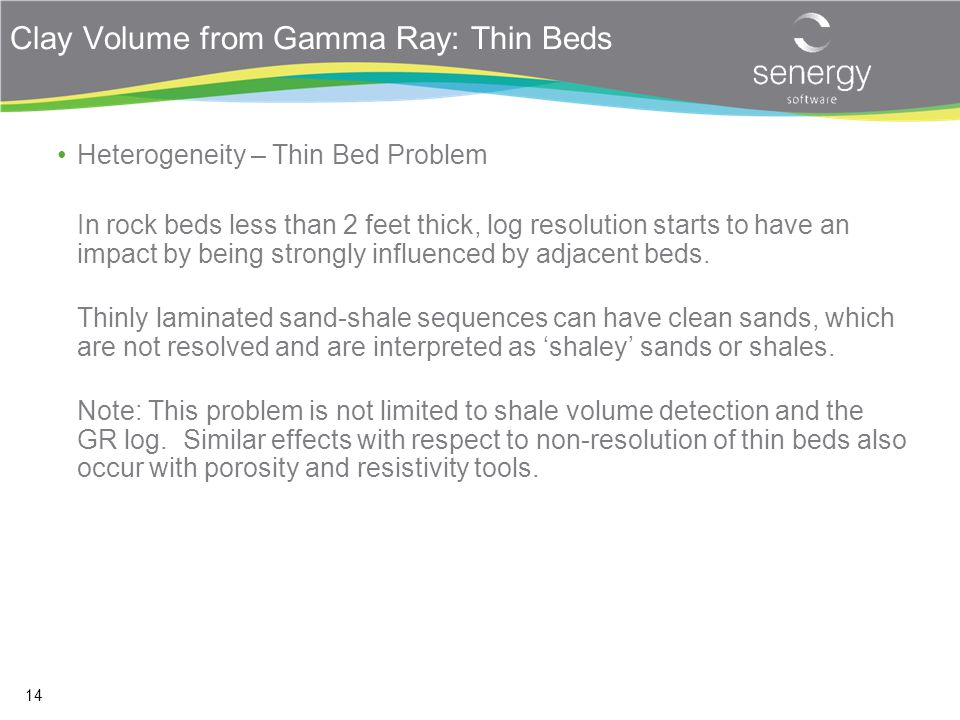 Clay Volume from Gamma Ray: Thin Beds