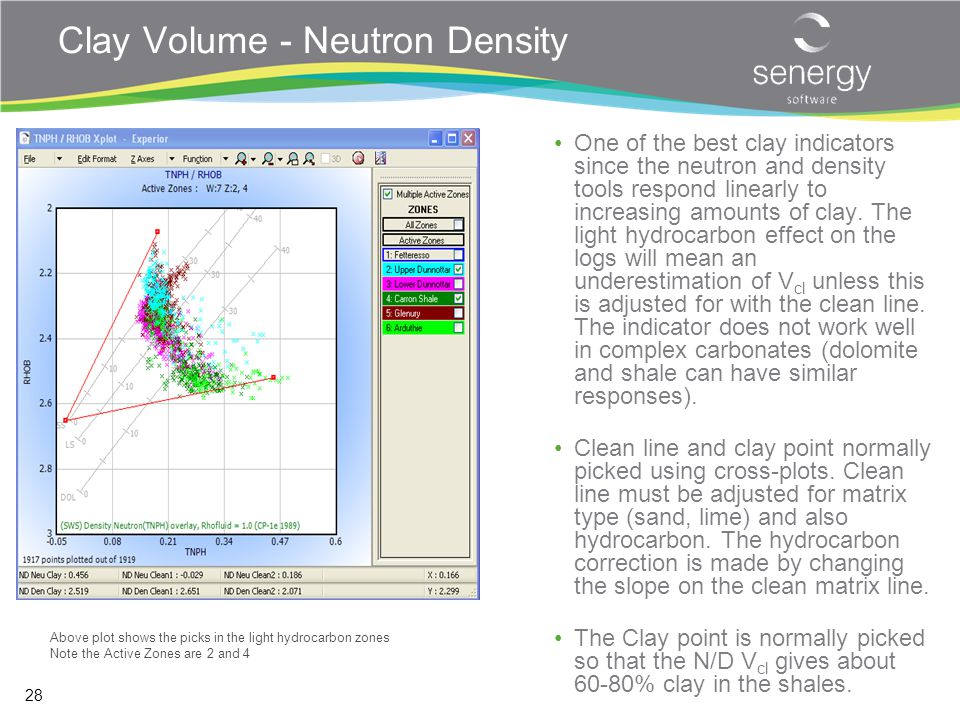 Clay Volume - Neutron Density