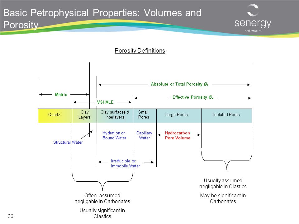 Basic Petrophysical Properties: Volumes and Porosity