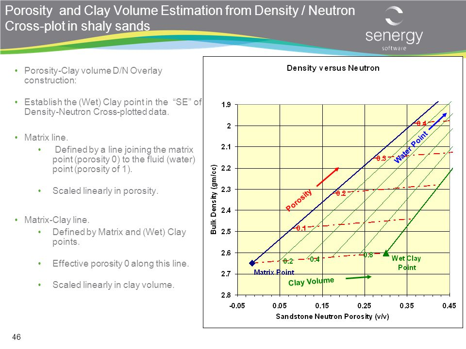 Porosity and Clay Volume Estimation from Density / Neutron Cross-plot in shaly sands
