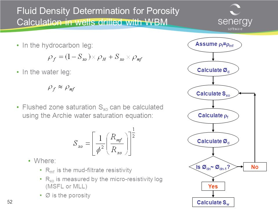 Fluid Density Determination for Porosity Calculation in wells drilled with WBM