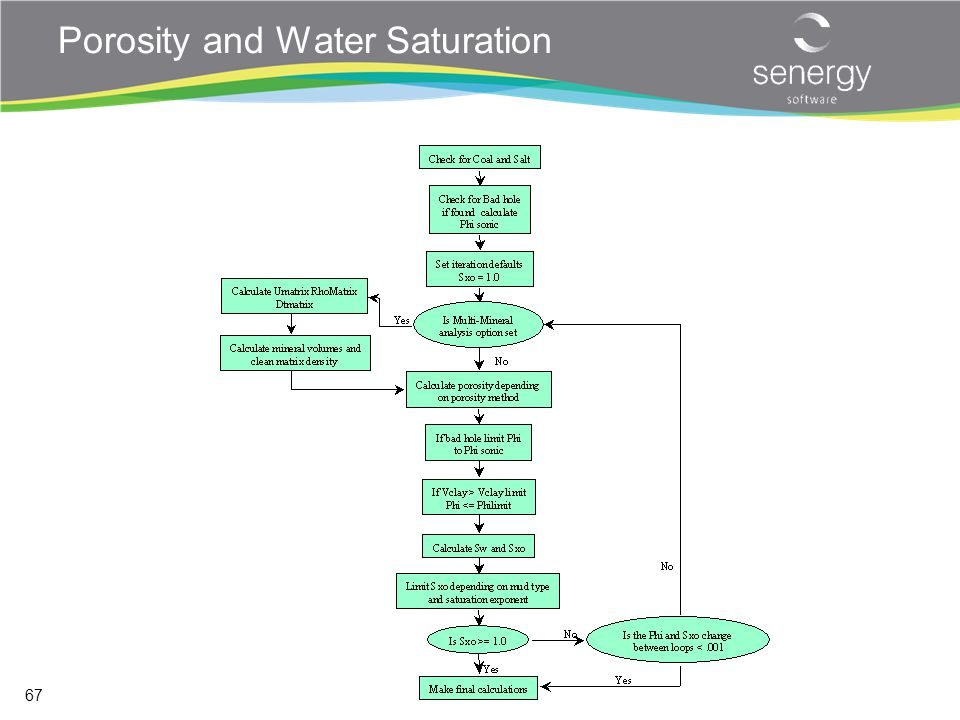 Porosity and Water Saturation